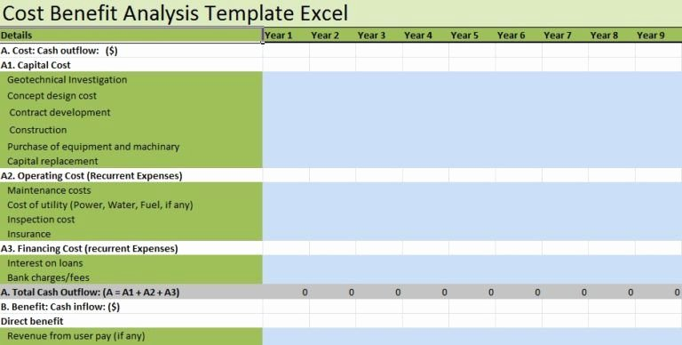 Cost Analysis Template Excel Awesome Cost Benefit Analysis Template Excel