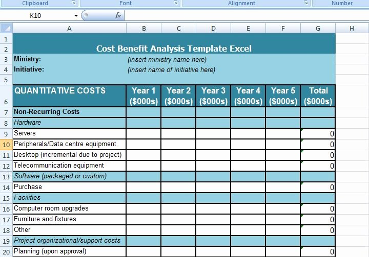 Cost Analysis Template Excel Beautiful Get Cost Benefit Analysis Template Excel …