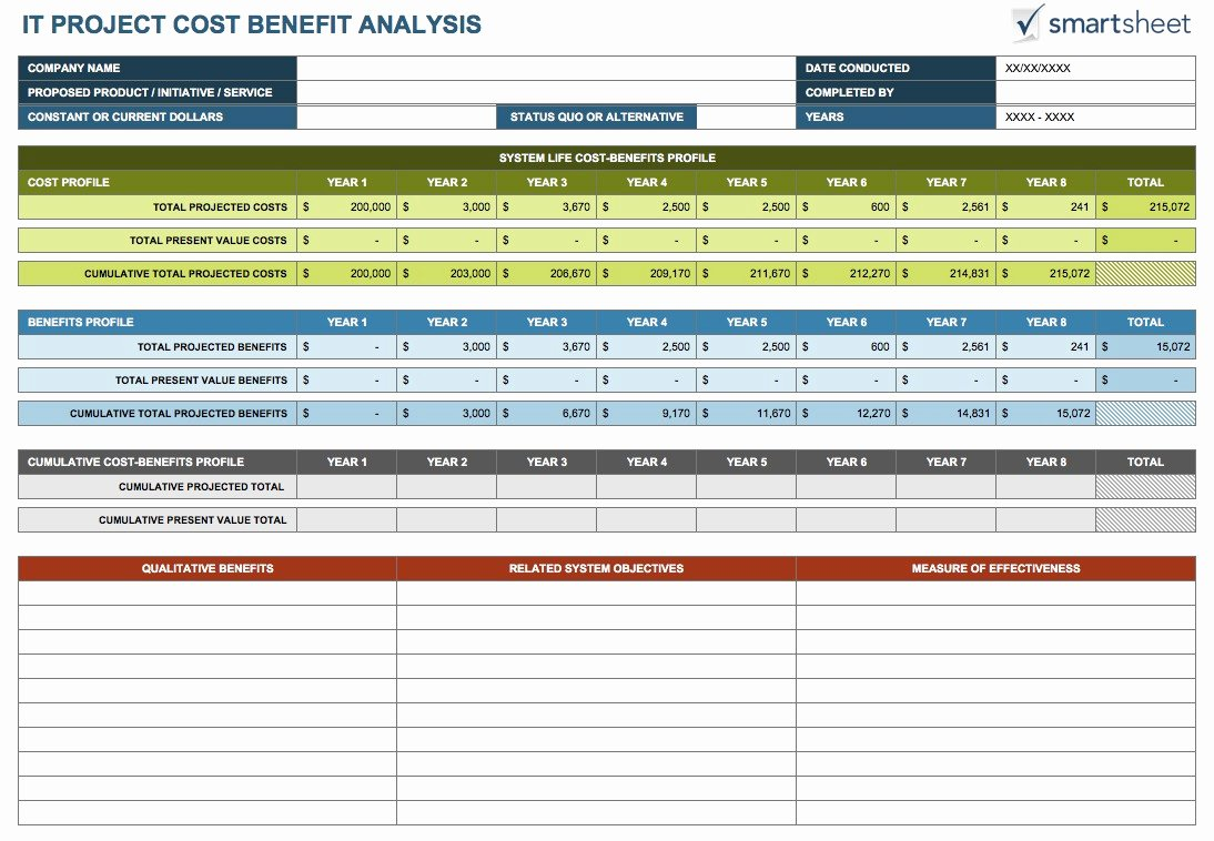 Cost Analysis Template Excel Elegant Cost Benefit Analysis Template Excel