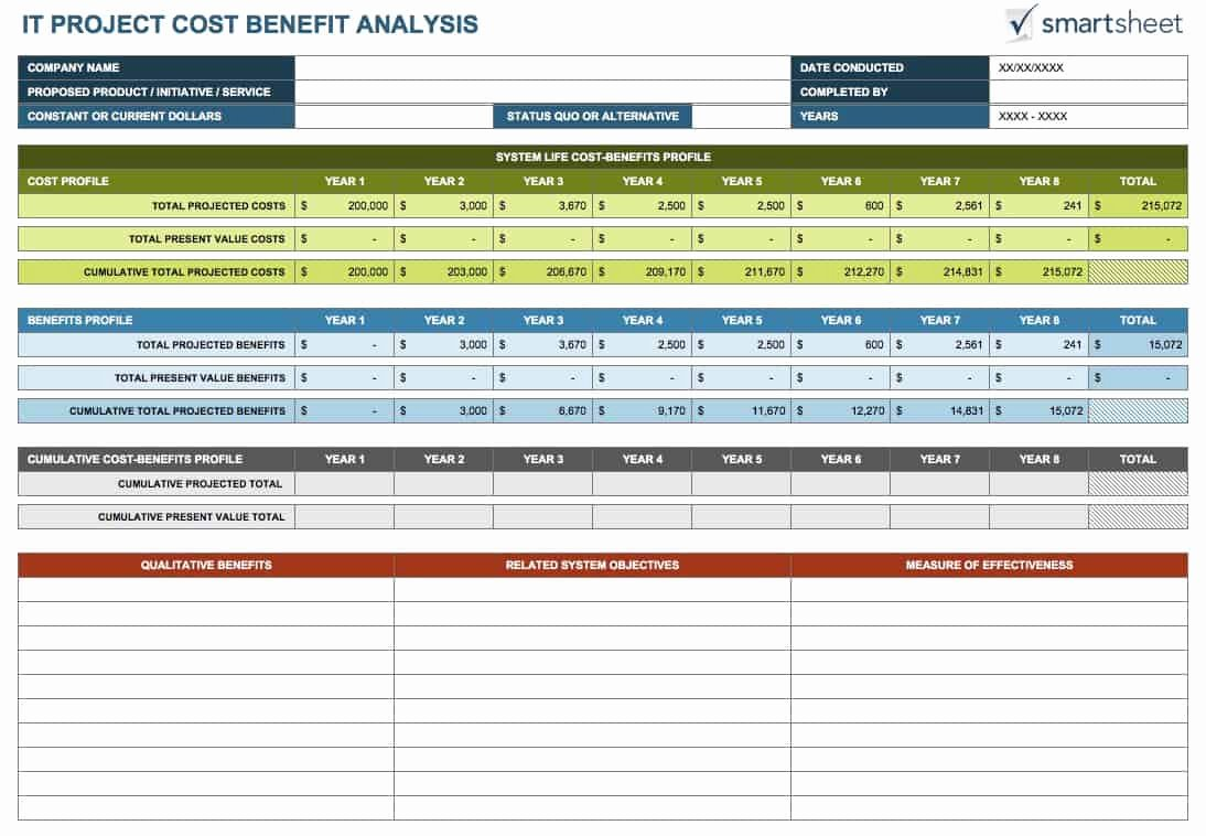 Cost Analysis Template Excel Elegant Free Cost Benefit Analysis Templates Smartsheet