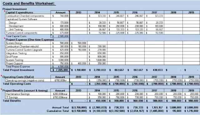 Cost Analysis Template Excel Luxury 5 Cost Benefit Analysis Templates Excel Pdf formats