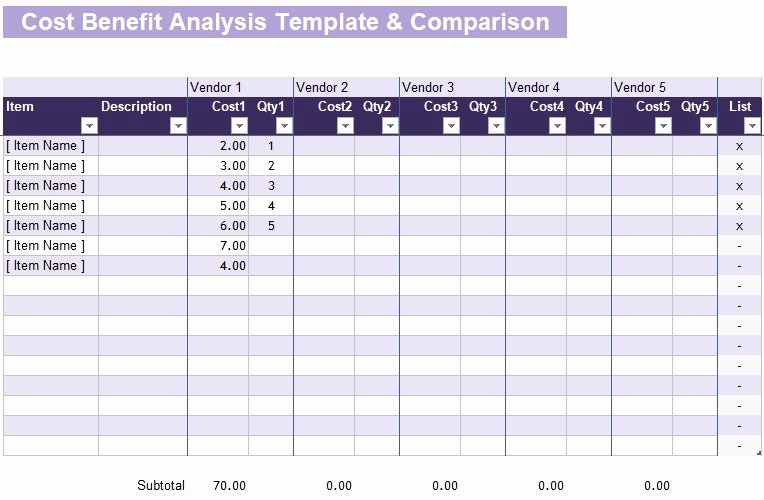 Cost Benefit Analysis Template Excel Inspirational Cost Analysis Template 3 Download Excel Spreadsheet for