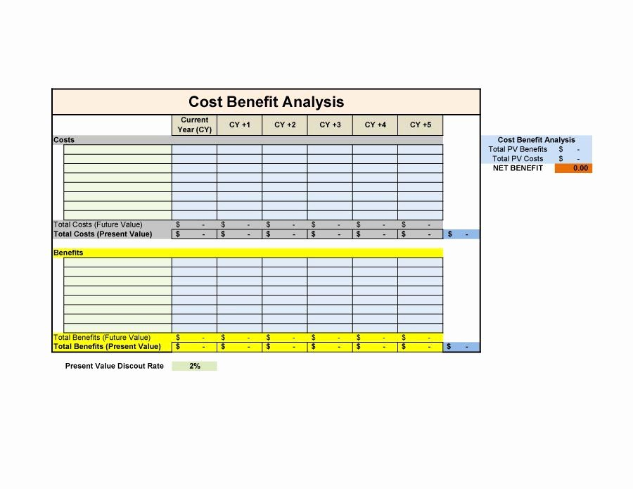 Cost Benefit Analysis Template Excel Inspirational Cost Benefit Analysis Template Excel Template