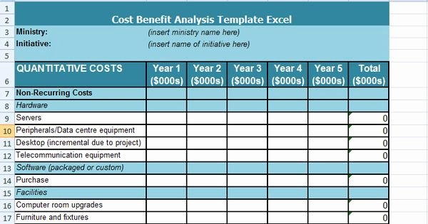 Cost Benefit Analysis Template Excel Inspirational Get Cost Benefit Analysis Template Excel …