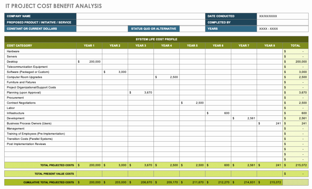 Cost Benefit Analysis Template Excel Lovely 25 Cost Analysis Template Excel Download Templates Study