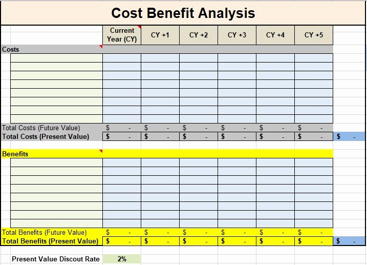 Cost Benefit Analysis Template Excel Luxury Cost Benefit Analysis Template to Measure the Project