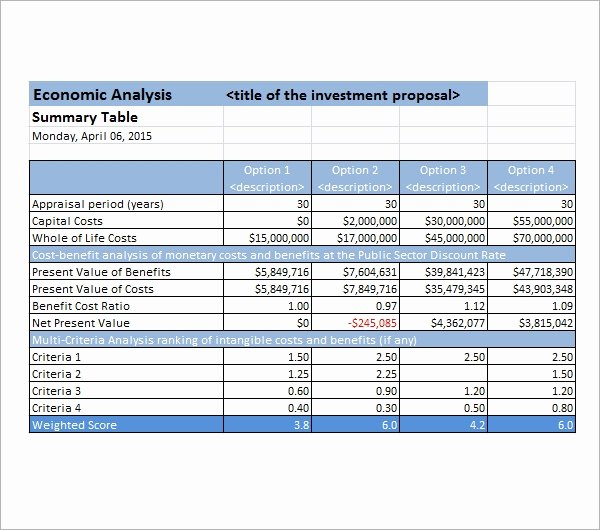 Cost Benefit Analysis Template Excel Unique Cost Analysis Template 8 Download Free Documents In Pdf