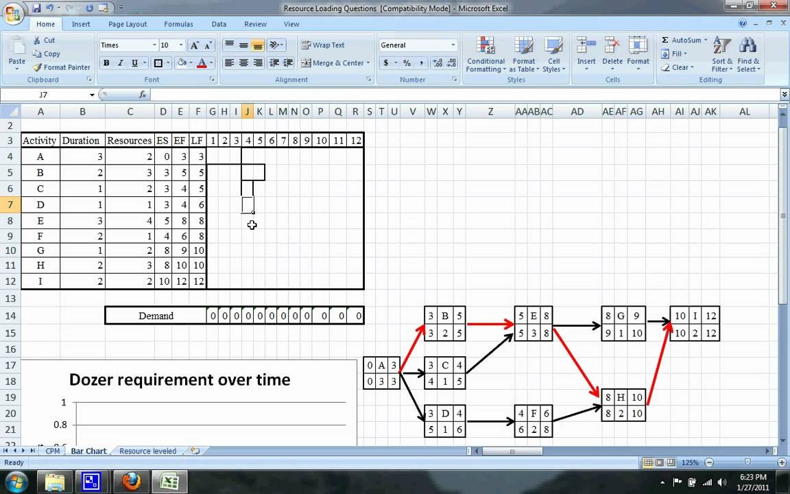 Critical Path Analysis Templates Lovely Critical Path Method Scheduling Example 1