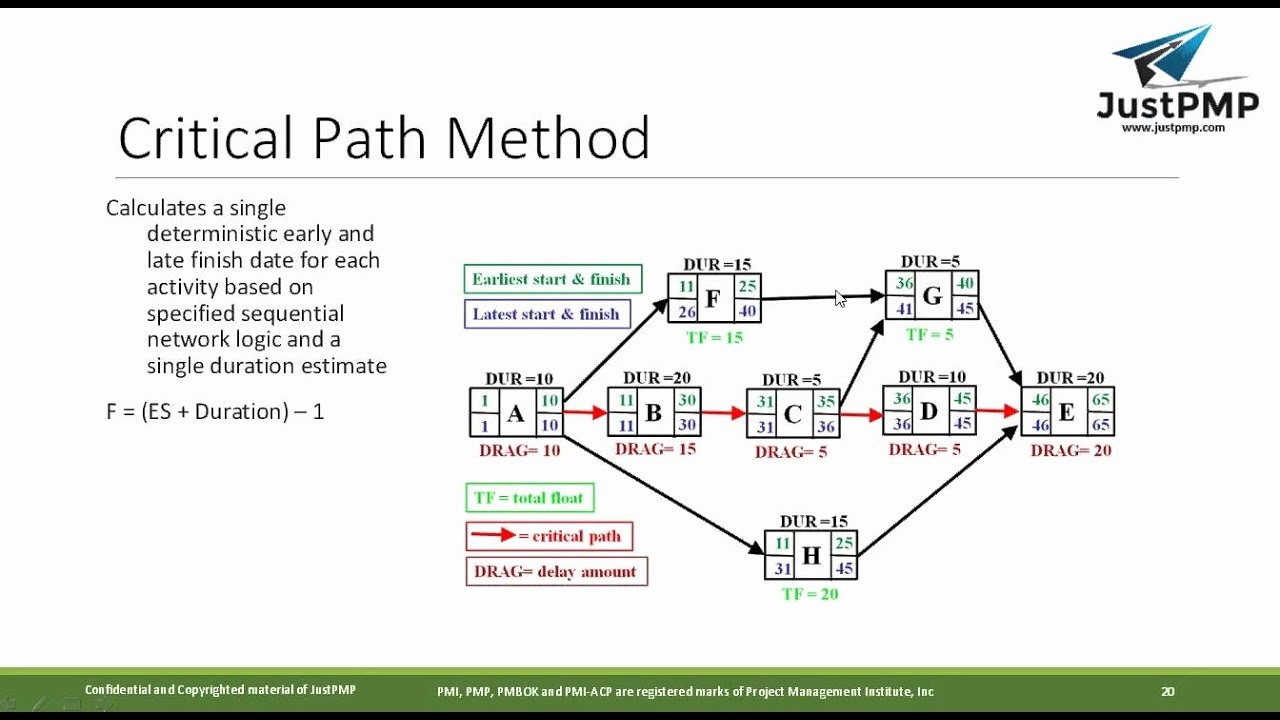 Critical Path Method Template Unique What is Critical Path Method