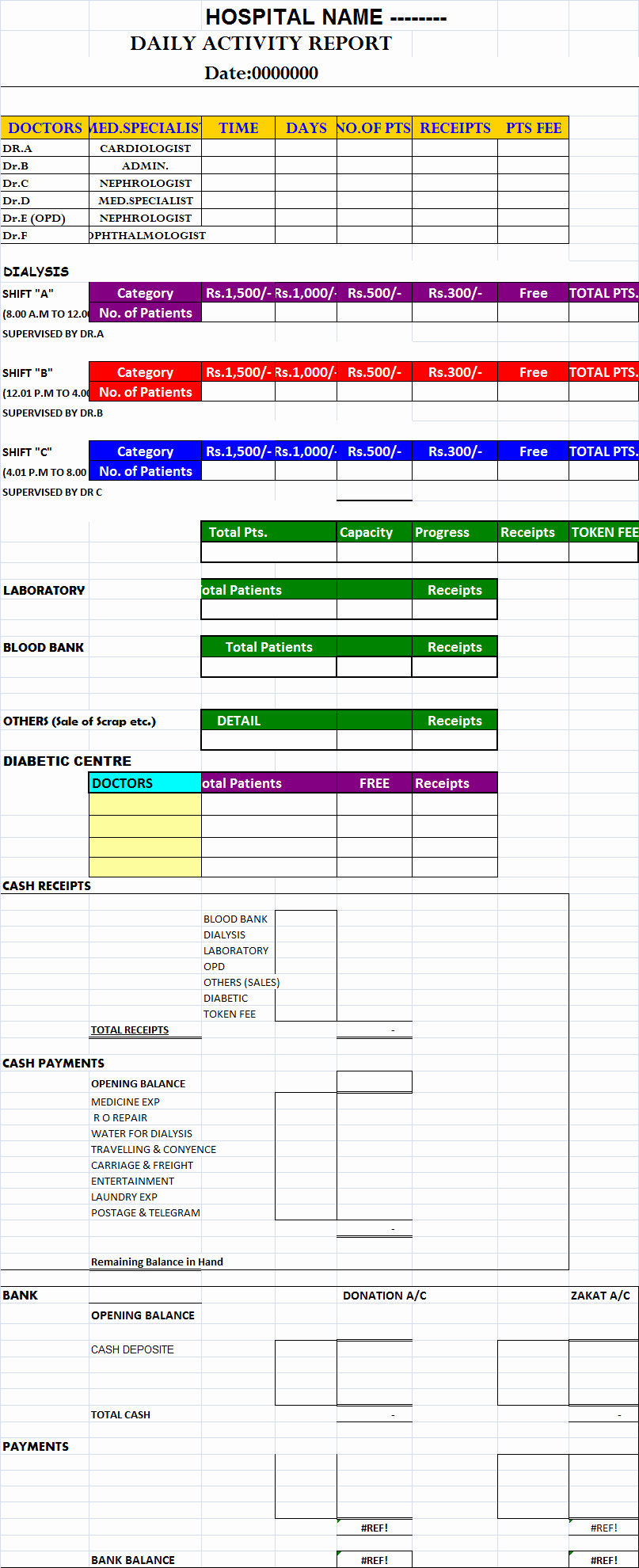 Daily Report Template Excel Fresh Daily Hospital Report Template – Free Report Templates