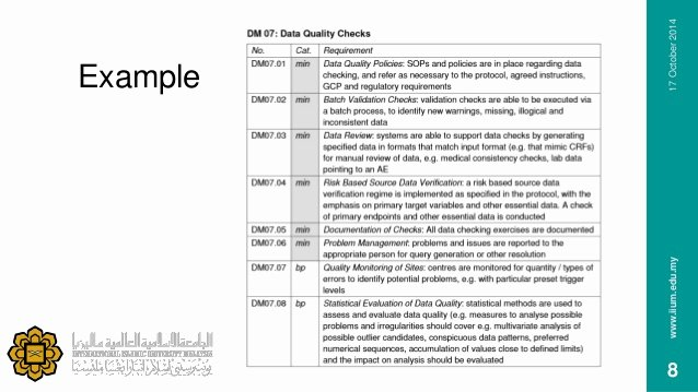 Data Analysis Plan Template Awesome How to Write Sap In Clinical Trials