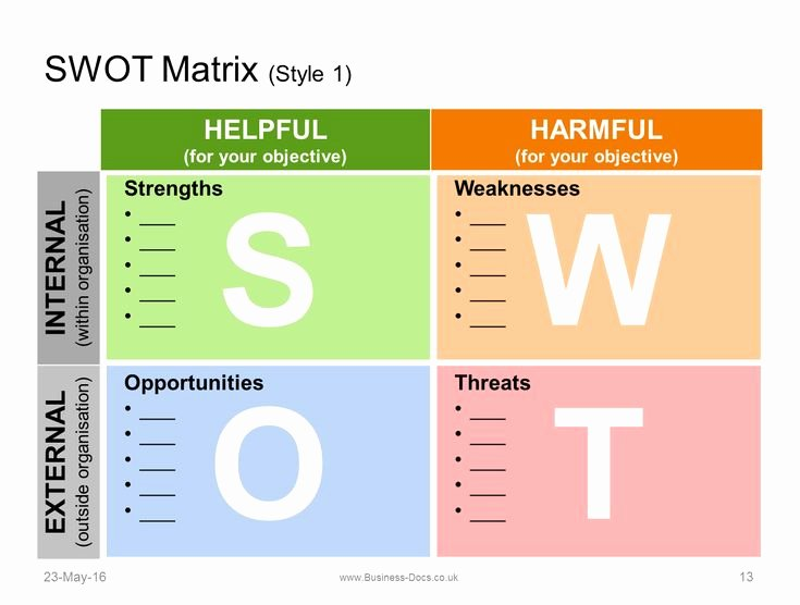 Data Analysis Plan Template Awesome Swot Analysis Templates Data Analysis