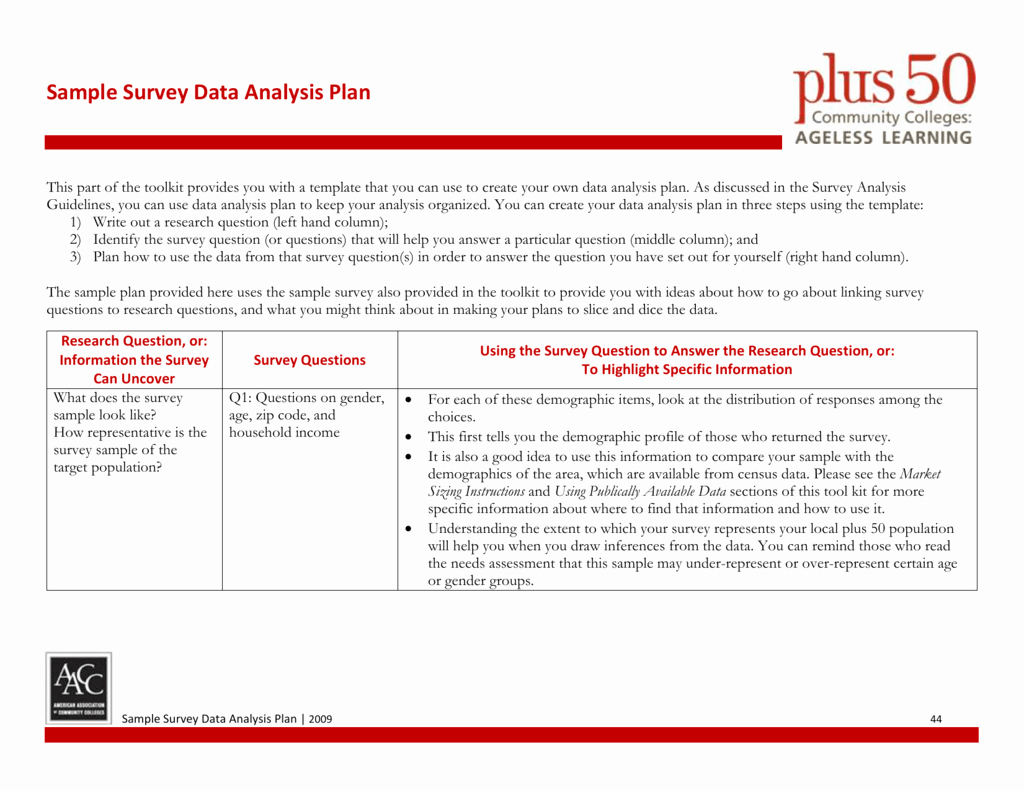 Data Analysis Plan Template Best Of Sample Survey Data Analysis Plan