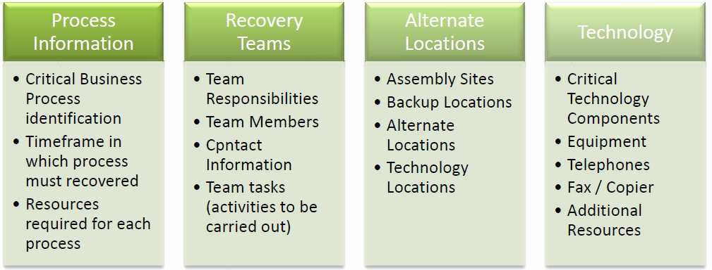 Data Analysis Plan Template Inspirational Data Center Disaster Recovery