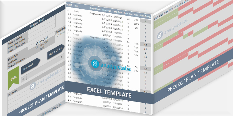 Data Analysis Plan Template Unique Project Plan Template Excel 2010 – Analysistabs