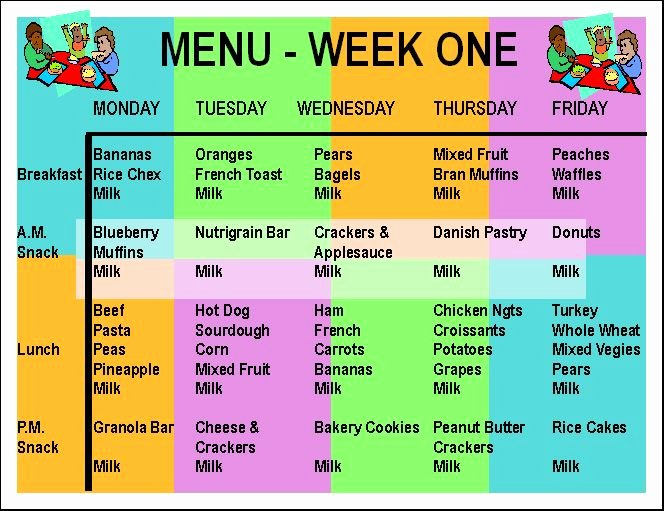 Daycare Monthly Menu Template New Pin by Taylor Barnes On Recipes In 2019