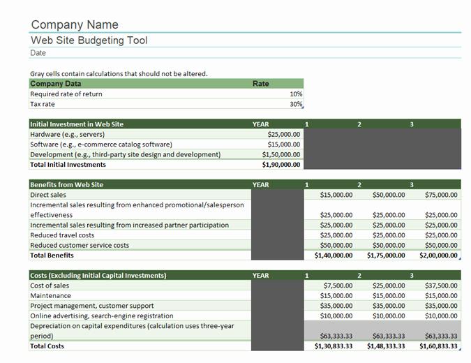 Department Budget Template Excel Elegant Website Bud