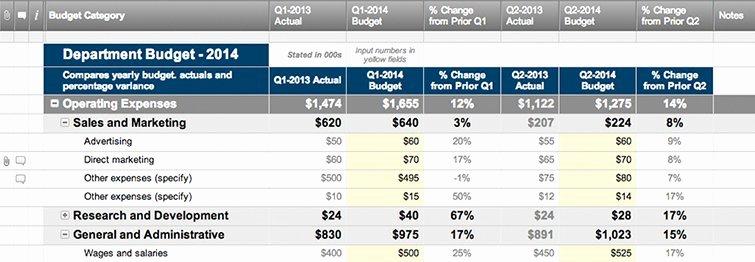 Department Budget Template Excel Unique Collaborative Department Bud Template