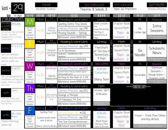 Editable Weekly Lesson Plan Template Awesome How to Customize Your Teacher Planner the Ultimate