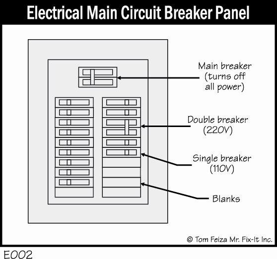 Electrical Panel Circuit Directory Template Elegant Free Printable Circuit Breaker Panel Labels Bingo