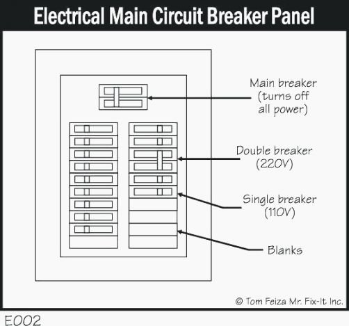 Electrical Panel Labels Template Awesome top 41 Amazing Free Printable Circuit Breaker Panel Labels