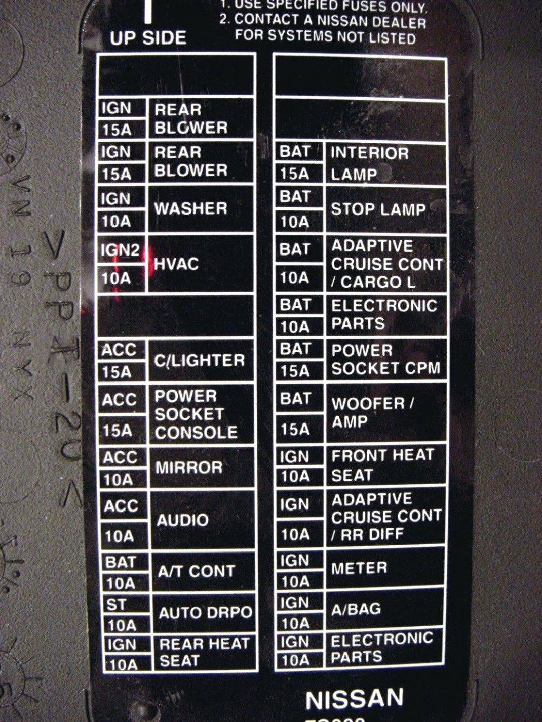 Electrical Panel Labels Template Lovely 15 Various Ways to Do Breaker