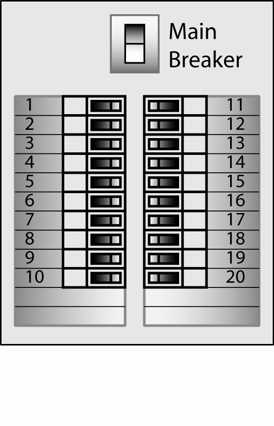 Electrical Panel Labels Template New Electrical