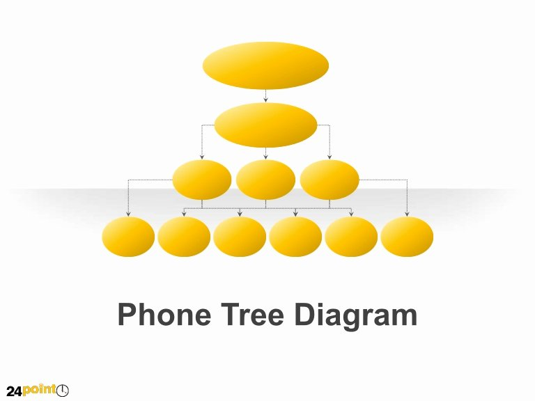 Emergency Phone Tree Template Inspirational Phone Tree Diagram for Powerpoint