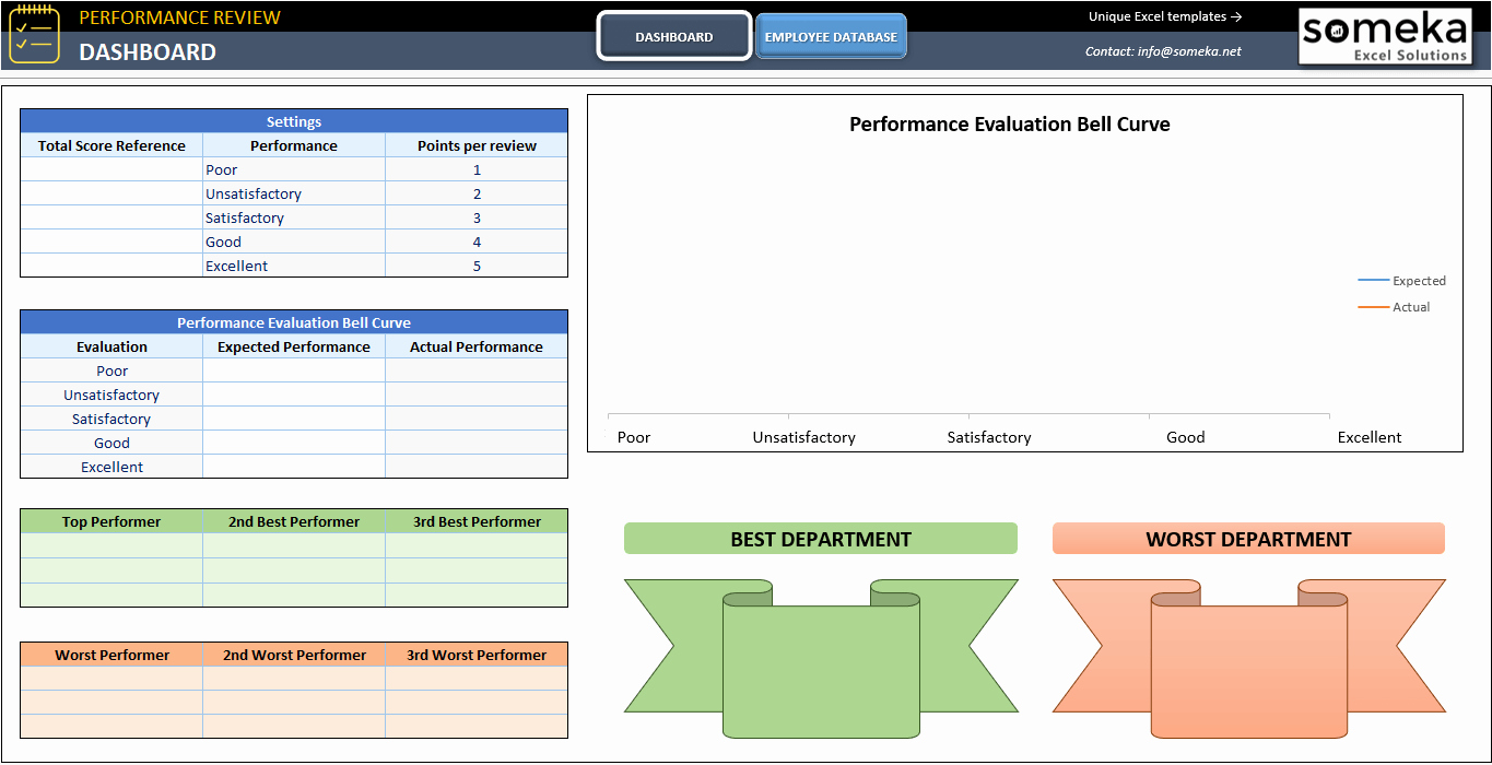 Employee Performance Review Template Excel Elegant Employee Review Template