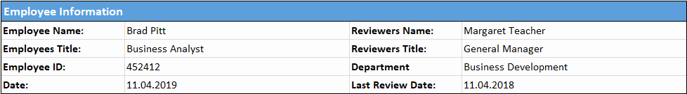 Employee Performance Review Template Excel New Performance Review Template Employee Performance Excel