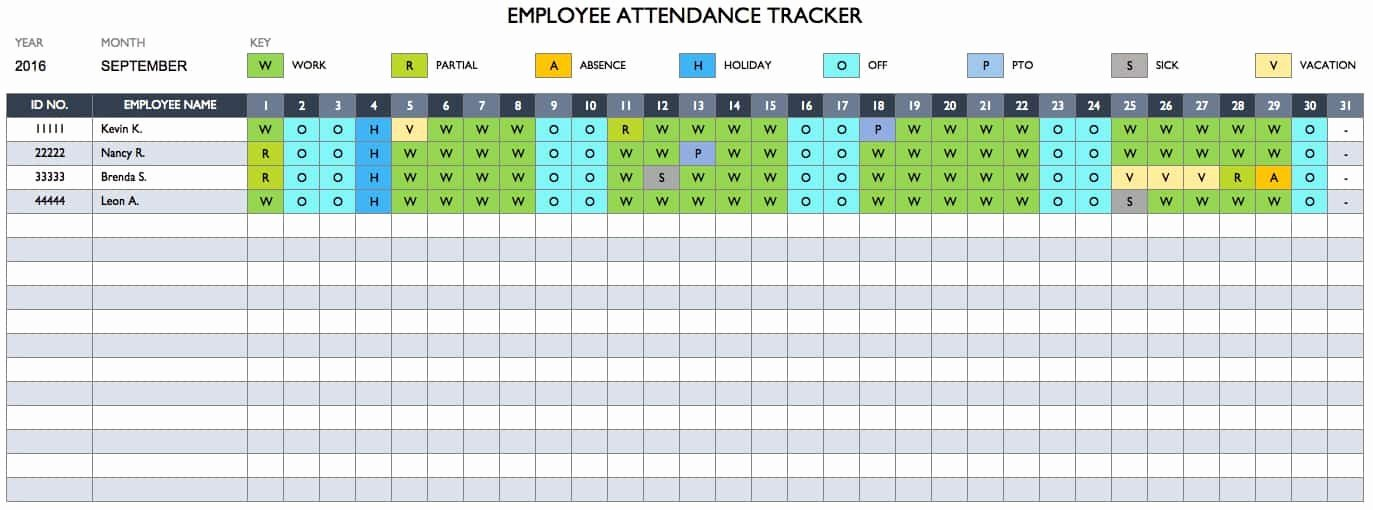 Employee Performance Review Template Excel Unique Free Employee Performance Review Templates