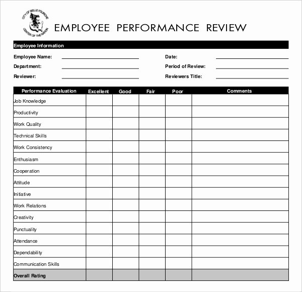 Employee Performance Review Template Free Fresh 13 Employees Write Up Templates – Free Sample Example