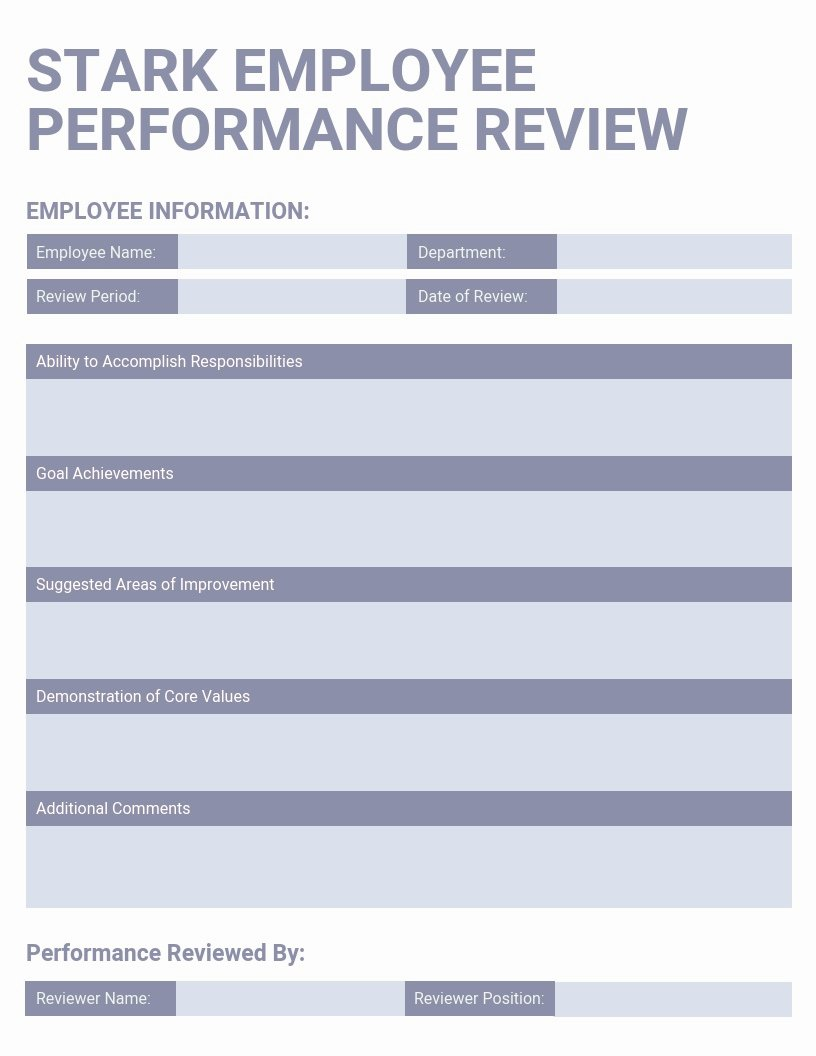 Employee Performance Review Template Free Lovely 12 Powerful Performance Review Examples Expert Tips