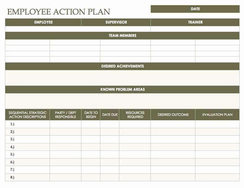 Employee Work Plan Template Awesome Free Action Plan Templates Smartsheet