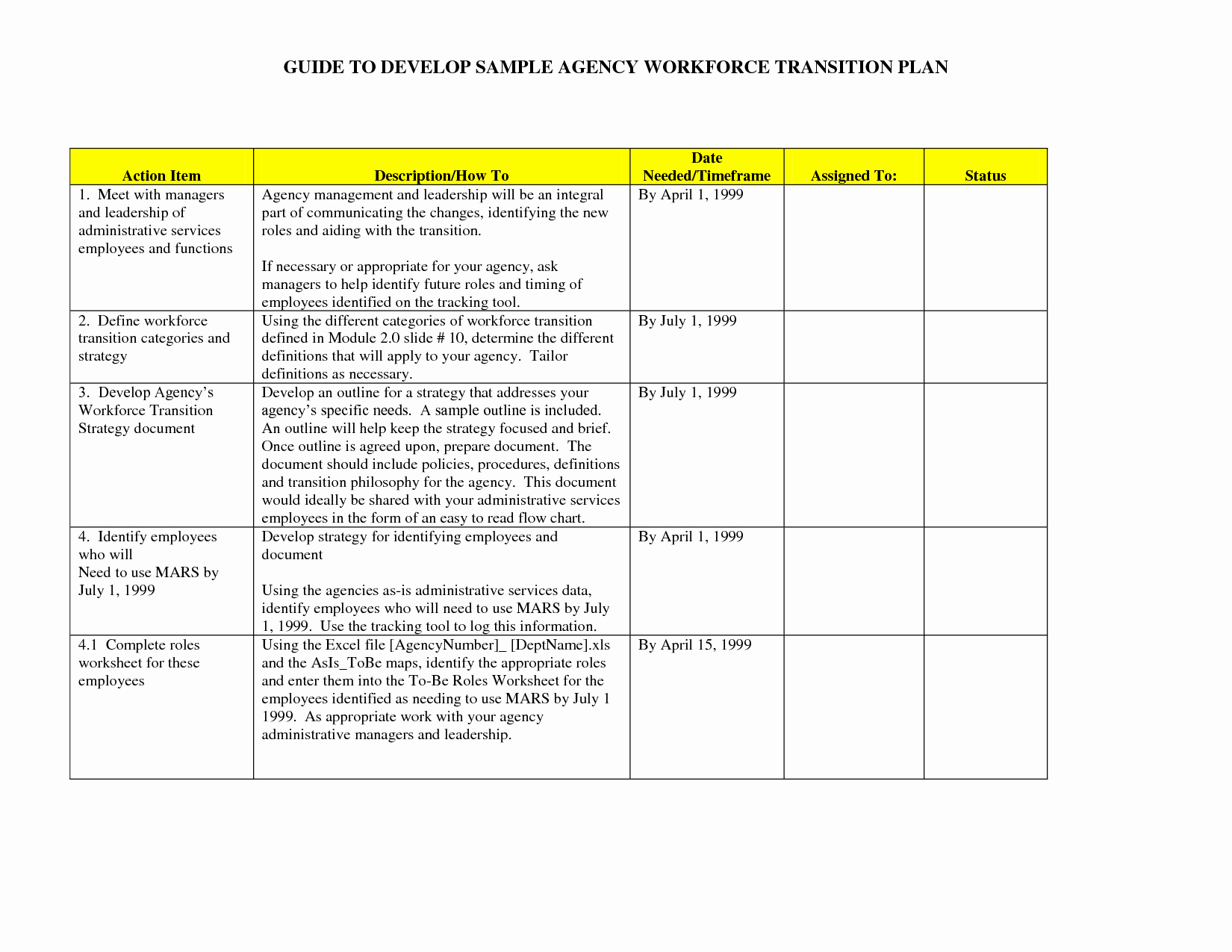 Employee Work Plan Template Elegant Transition Plan Template