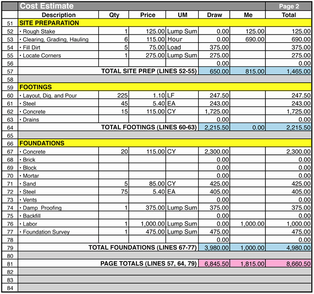 Estimating Template for Construction Beautiful Home Construction Cost Estimate Spreadsheet
