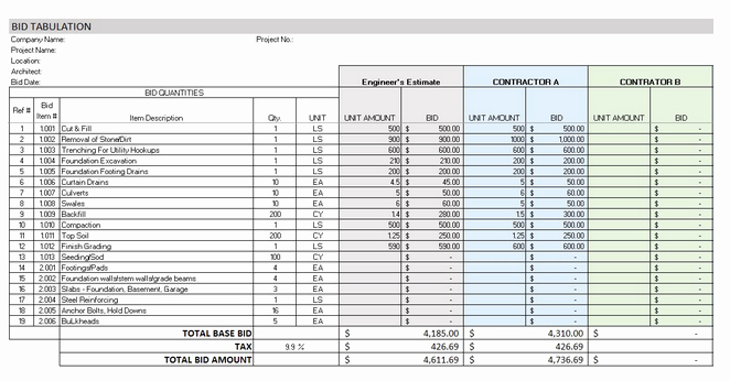 Estimating Template for Construction Beautiful the Bid Tabulation Template is A top Free Construction