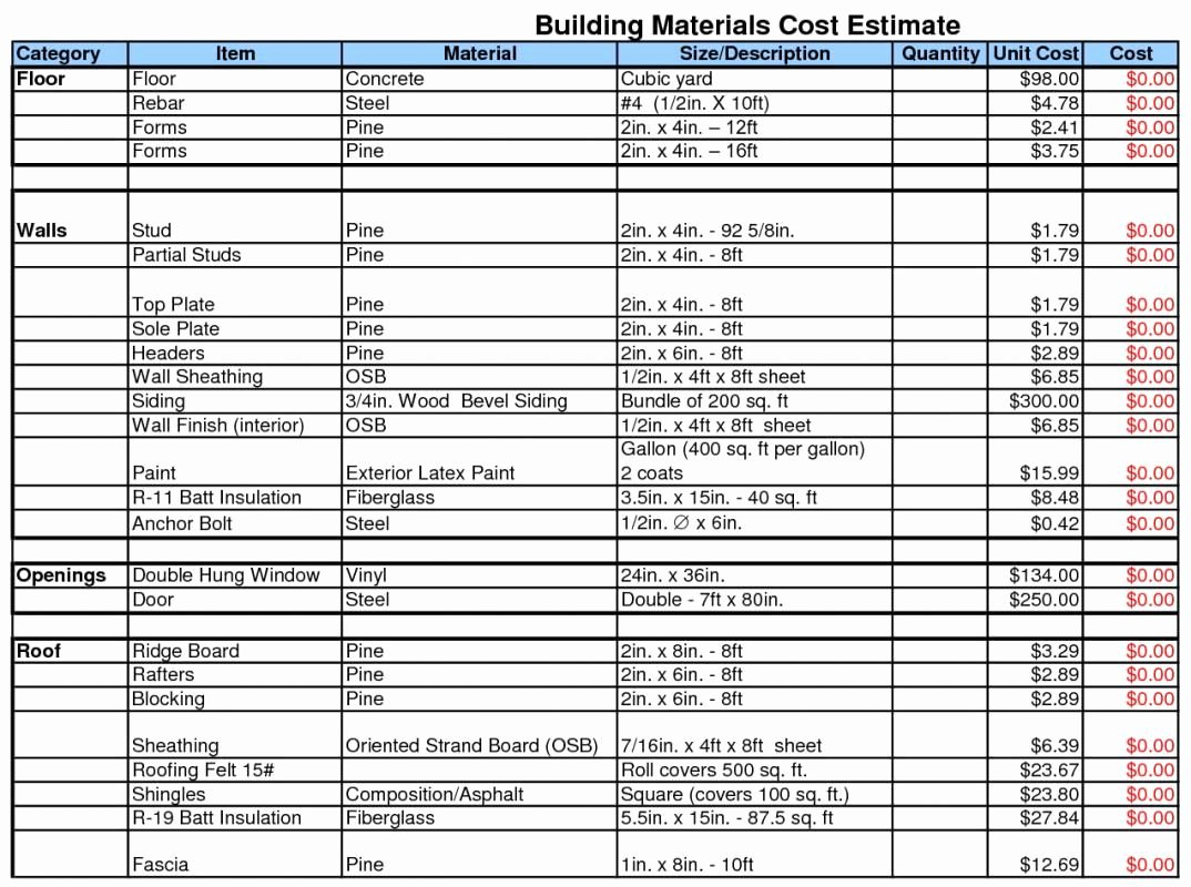 Estimating Template for Construction Best Of Free Building Estimate format In Excel