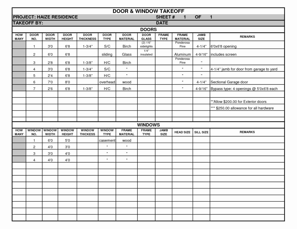 Estimating Template for Construction Fresh Estimating Spreadsheet Template Spreadsheet Templates for