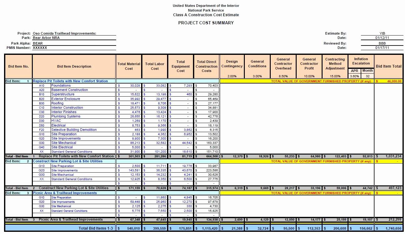 Estimating Template for Construction Inspirational Construction Cost Estimate Template Engineering Management