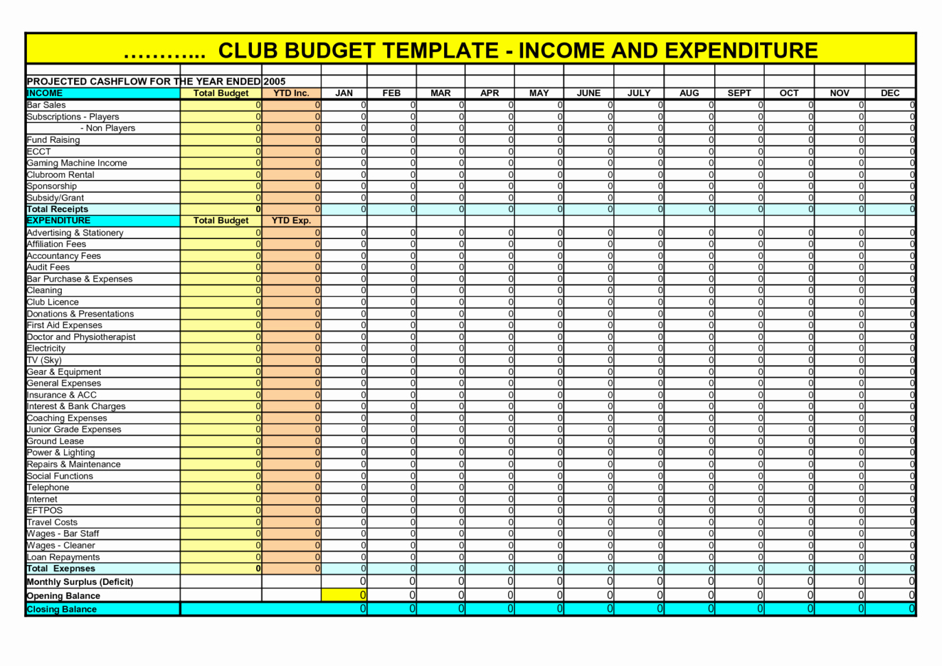 Excel Business Budget Template Best Of Business Bud Spreadsheet Free Download Business