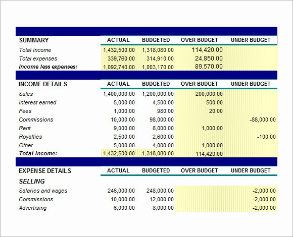 Excel Business Budget Template Best Of Free 15 Monthly Bud Samples In Google Docs