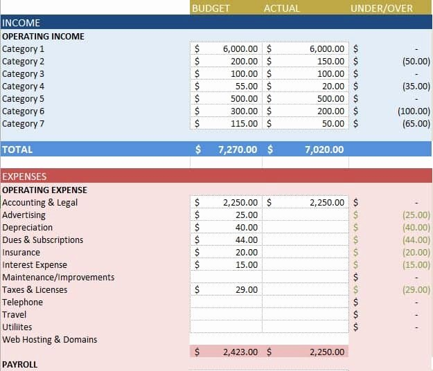 Excel Business Budget Template Best Of Free Bud Templates In Excel for Any Use
