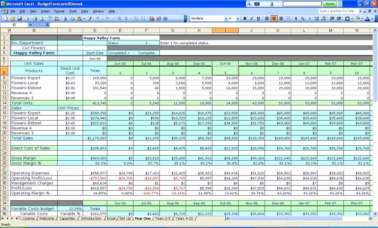 Excel Business Budget Template Best Of Spreadsheets