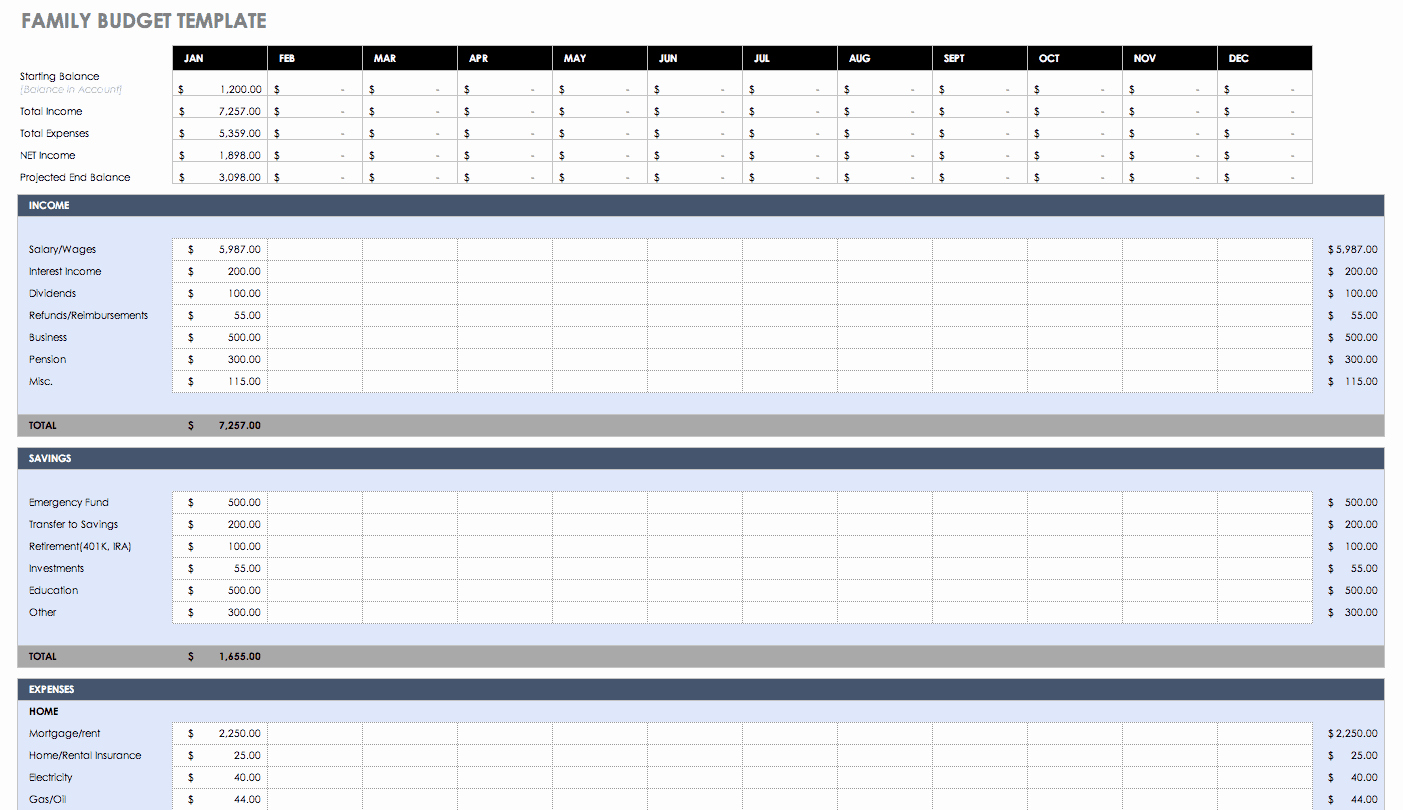 Excel Business Budget Template Inspirational Free Bud Templates In Excel