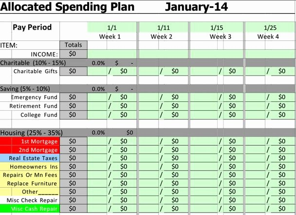 Excel Business Budget Template Luxury Free Excel Bud Template Collection for Business and
