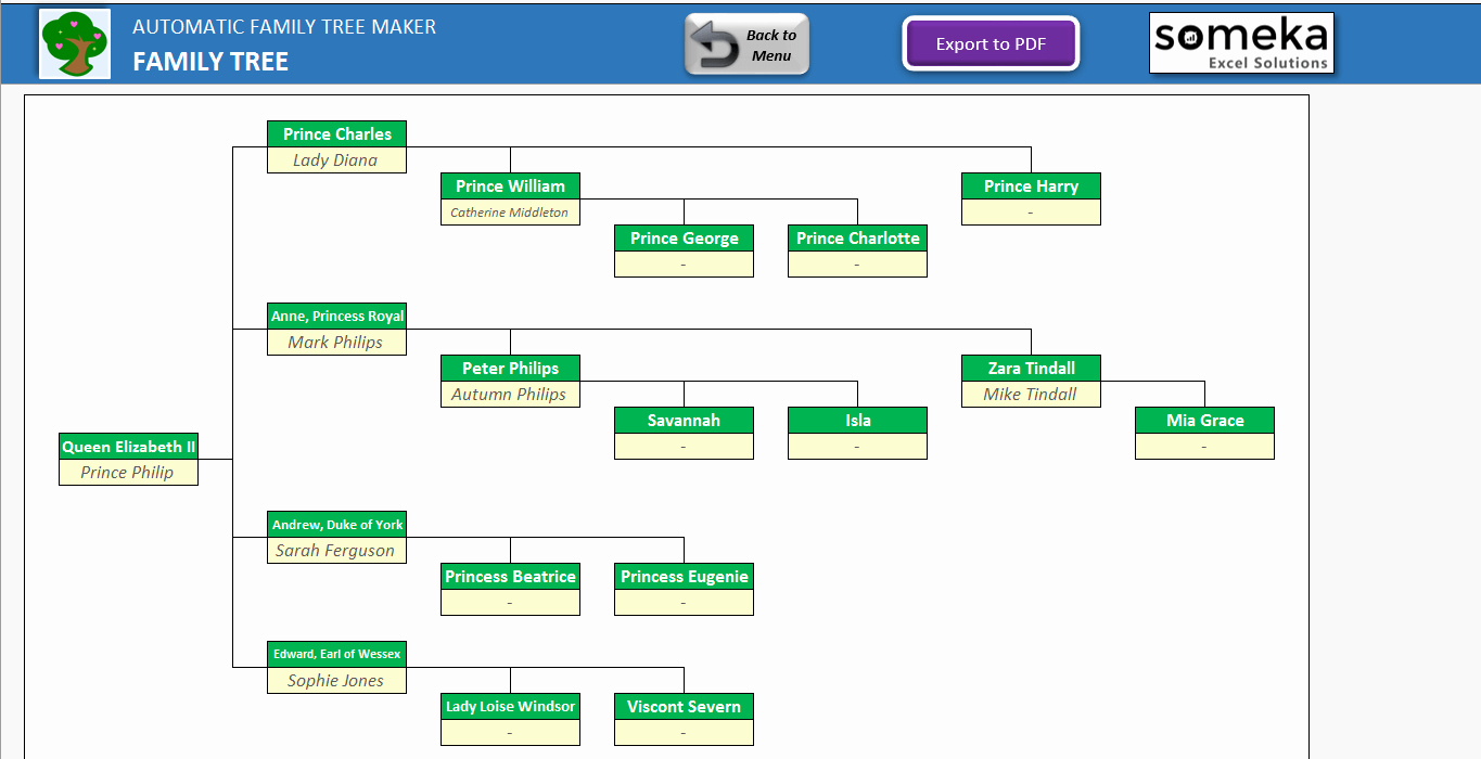 Excel Family Tree Templates Inspirational Family Tree Maker Template Simple Excel Spreadsheet