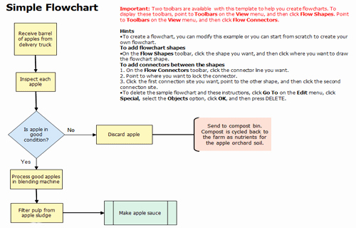 Excel Flow Chart Templates Awesome 28 Of Add Employee Flowchart Template