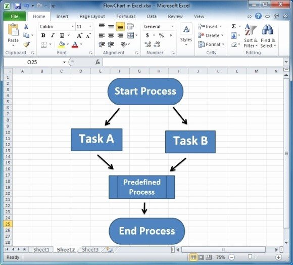 Excel Flow Chart Templates Awesome How to Make A Flowchart In Excel Powerpoint Presentation