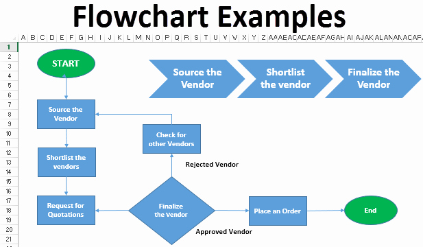 Excel Flow Chart Templates Best Of Flowchart Excel Examples